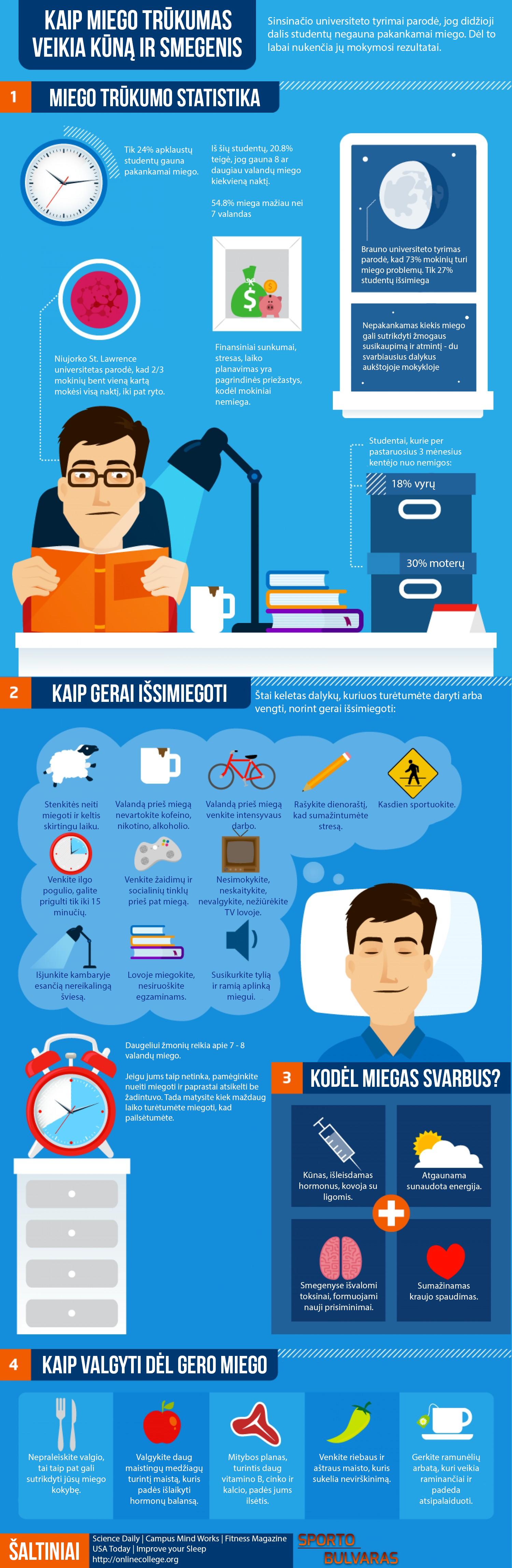 Miegas ir jo poveikis